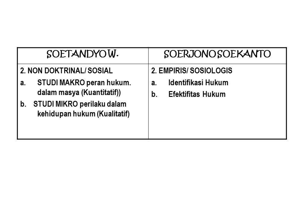 SOETANDYO W. SOERJONO SOEKANTO. 2. NON DOKTRINAL/ SOSIAL. STUDI MAKRO peran hukum. dalam masya (Kuantitatif))