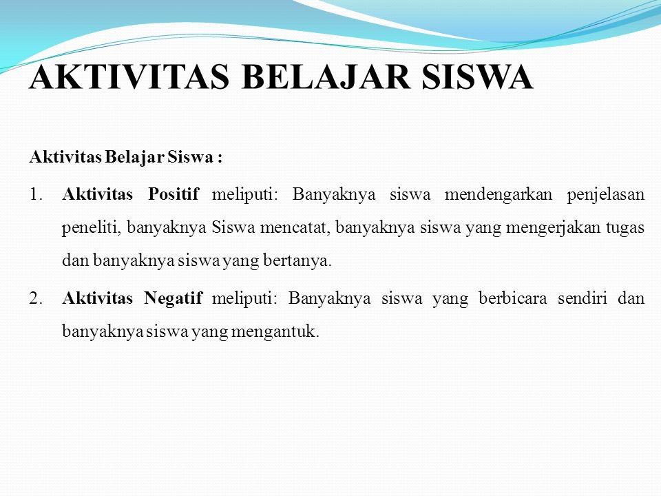 AKTIVITAS BELAJAR SISWA
