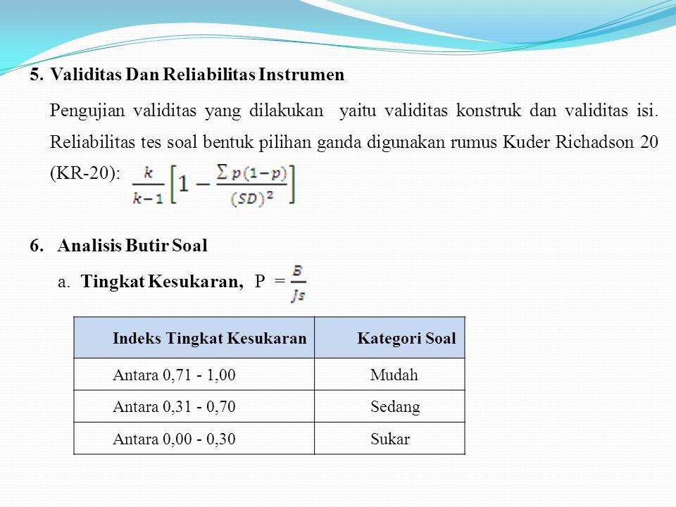 5. Validitas Dan Reliabilitas Instrumen Pengujian validitas yang dilakukan yaitu validitas konstruk dan validitas isi. Reliabilitas tes soal bentuk pilihan ganda digunakan rumus Kuder Richadson 20 (KR-20): 6. Analisis Butir Soal a. Tingkat Kesukaran, P =