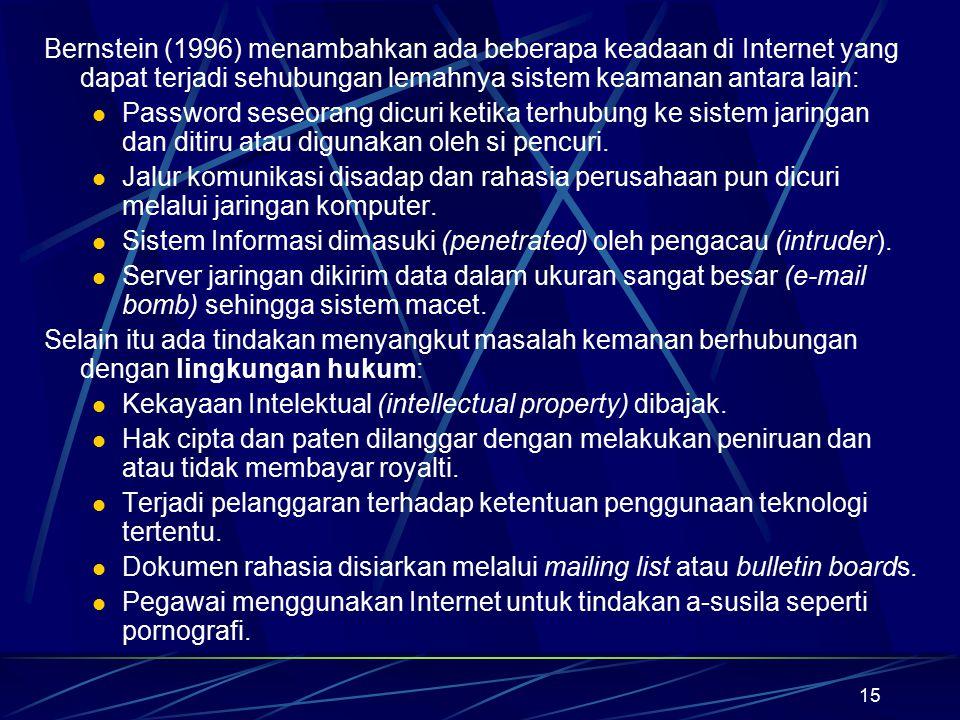 Bernstein (1996) menambahkan ada beberapa keadaan di Internet yang dapat terjadi sehubungan lemahnya sistem keamanan antara lain: