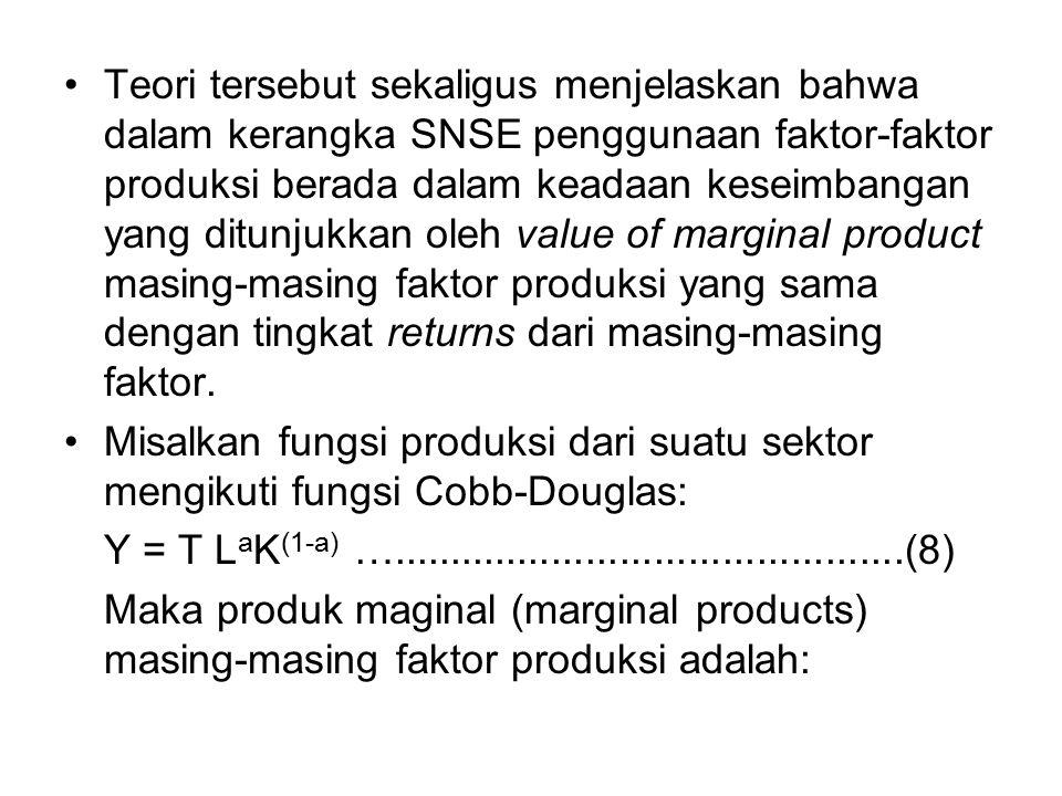 Teori tersebut sekaligus menjelaskan bahwa dalam kerangka SNSE penggunaan faktor-faktor produksi berada dalam keadaan keseimbangan yang ditunjukkan oleh value of marginal product masing-masing faktor produksi yang sama dengan tingkat returns dari masing-masing faktor.