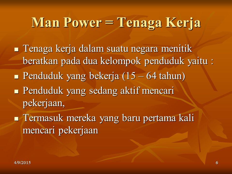 Man Power = Tenaga Kerja