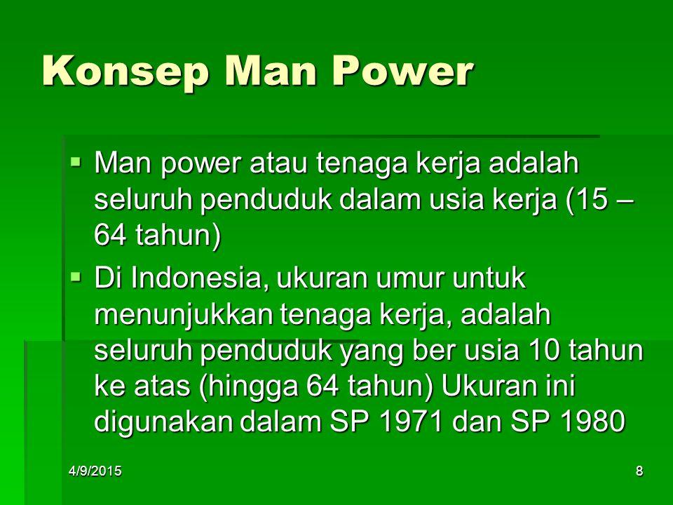 Konsep Man Power Man power atau tenaga kerja adalah seluruh penduduk dalam usia kerja (15 – 64 tahun)