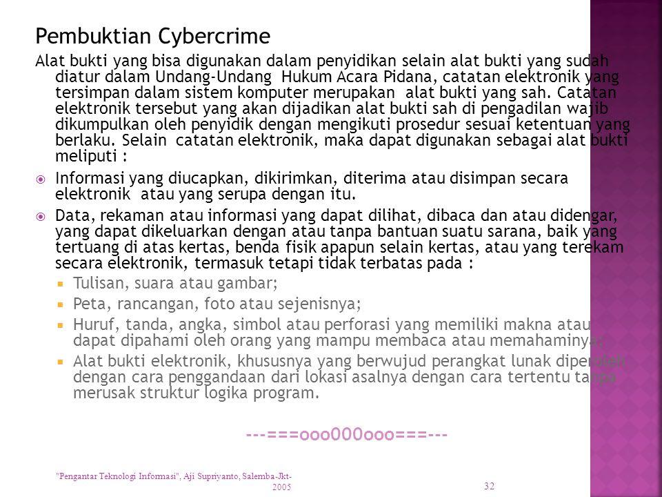 Pembuktian Cybercrime