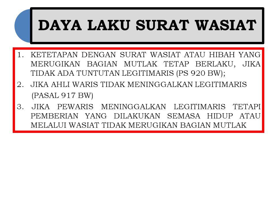 JIKA AHLI WARIS TIDAK MENINGGALKAN LEGITIMARIS (PASAL 917 BW)