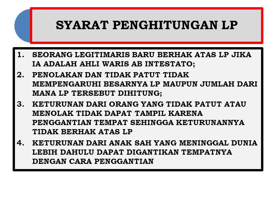 SYARAT PENGHITUNGAN LP