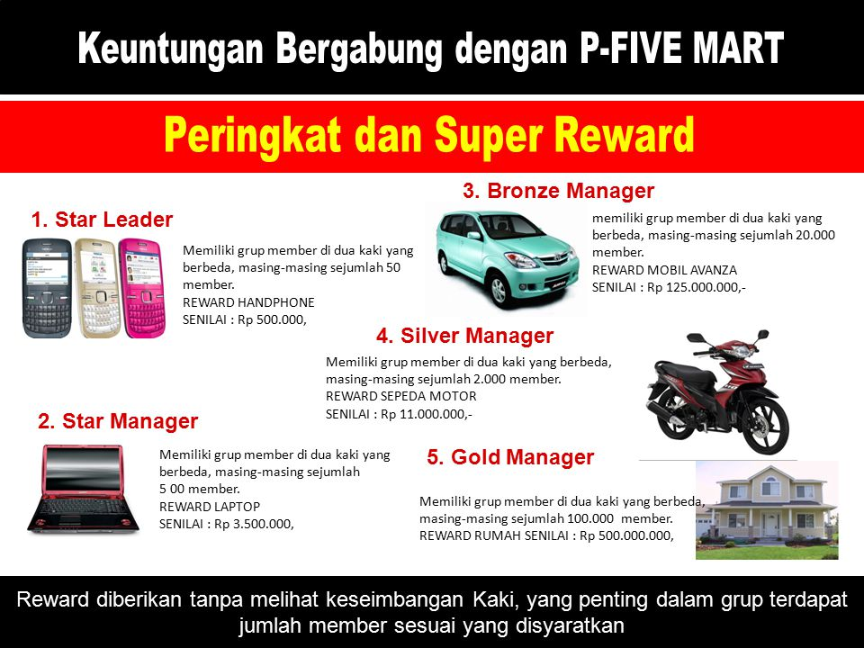 Peringkat dan Super Reward