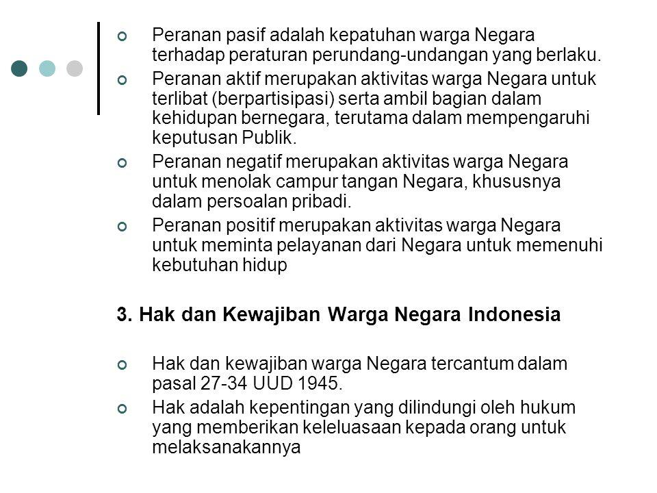 3. Hak dan Kewajiban Warga Negara Indonesia