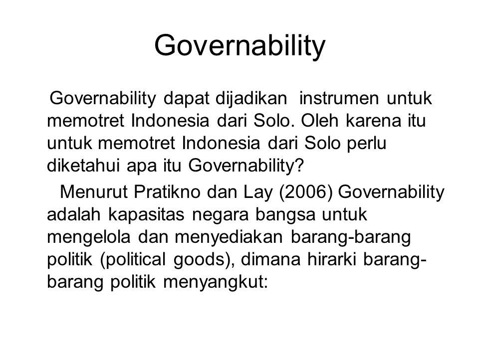 Governability