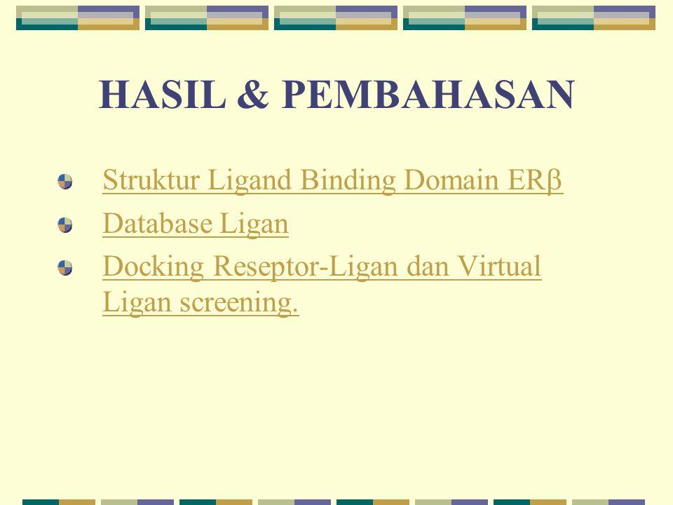HASIL & PEMBAHASAN Struktur Ligand Binding Domain ER Database Ligan
