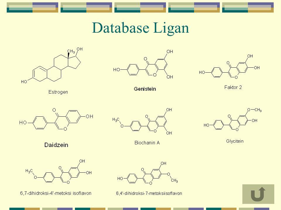 Database Ligan