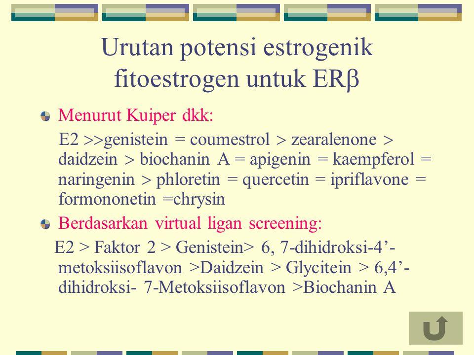 Urutan potensi estrogenik fitoestrogen untuk ER