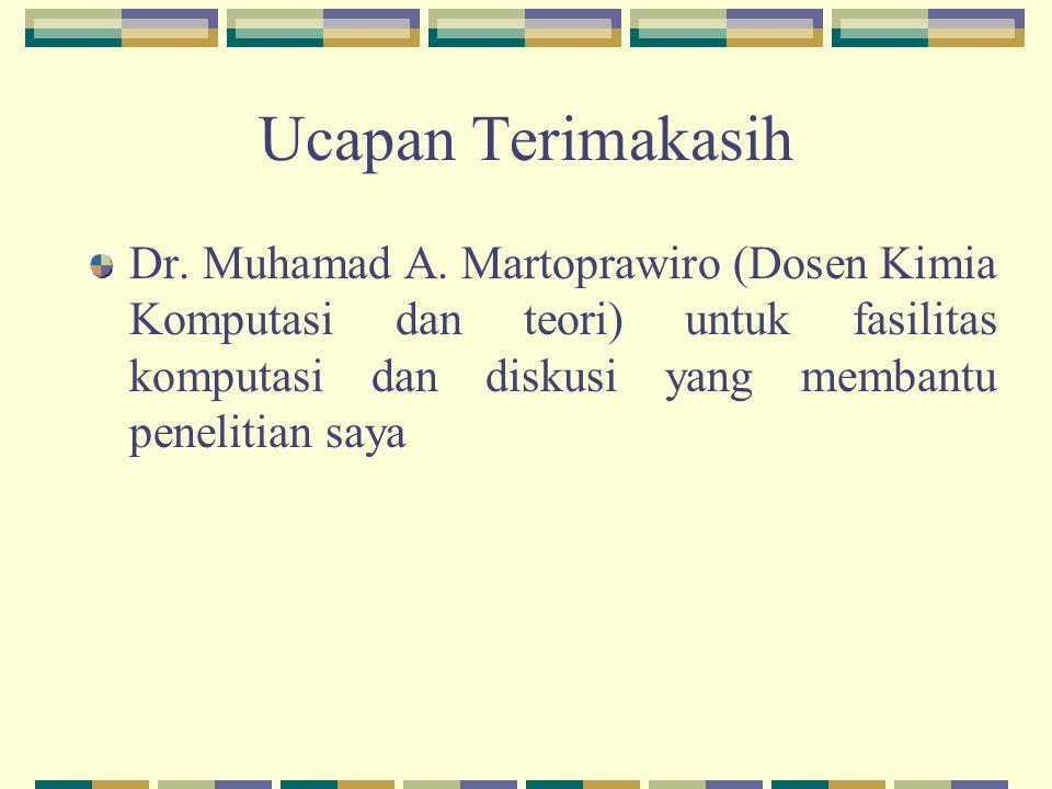 Ucapan Terimakasih Dr. Muhamad A.