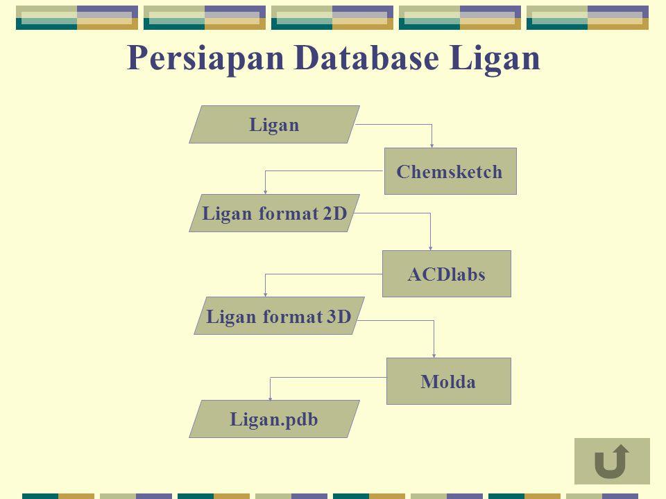 Persiapan Database Ligan