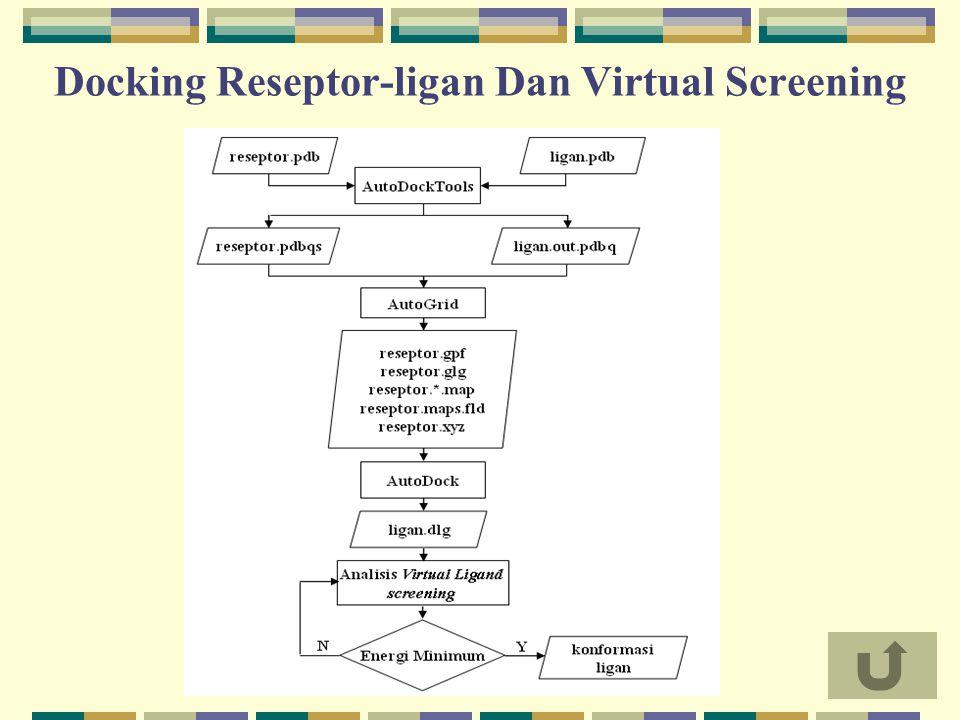 Docking Reseptor-ligan Dan Virtual Screening