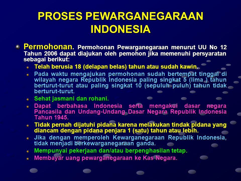 PROSES PEWARGANEGARAAN INDONESIA