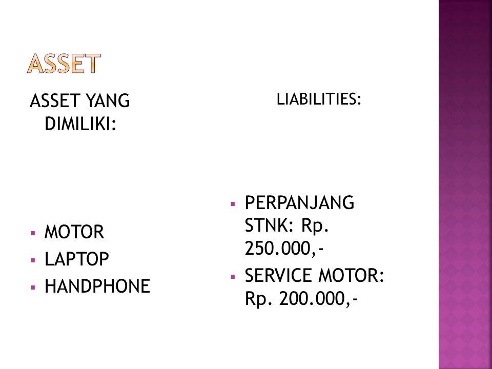 ASSET ASSET YANG DIMILIKI: PERPANJANG STNK: Rp. 250.000,- MOTOR LAPTOP