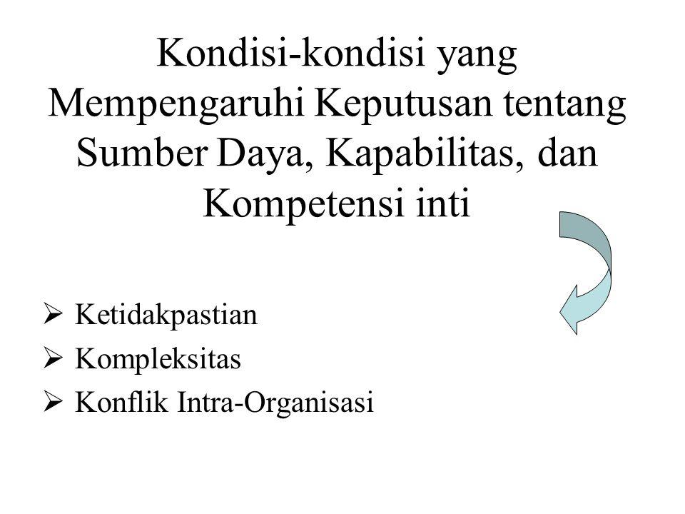 Kondisi-kondisi yang Mempengaruhi Keputusan tentang Sumber Daya, Kapabilitas, dan Kompetensi inti