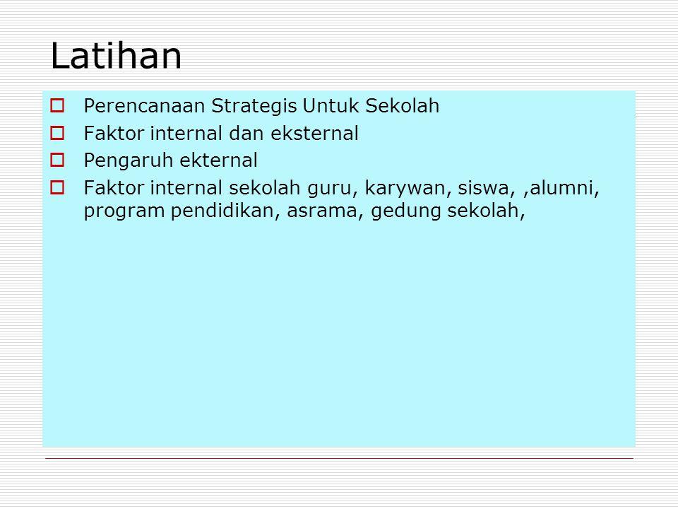 Latihan Perencanaan Strategis Untuk Sekolah