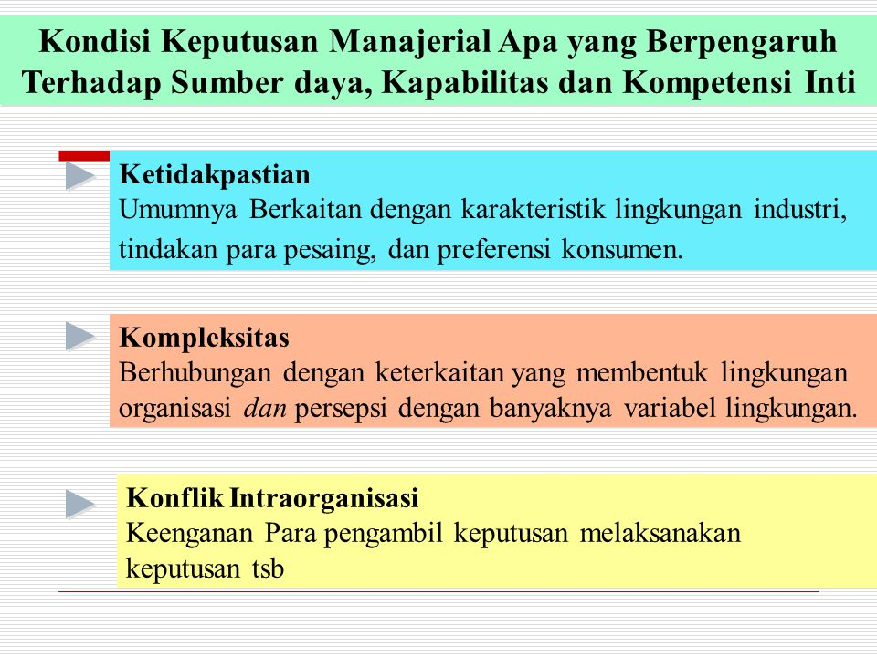 Kondisi Keputusan Manajerial Apa yang Berpengaruh Terhadap Sumber daya, Kapabilitas dan Kompetensi Inti