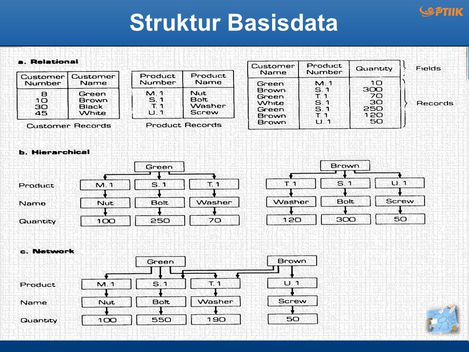 Struktur Basisdata