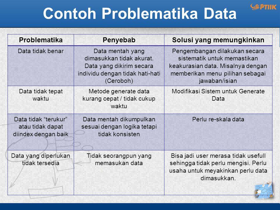 Contoh Problematika Data