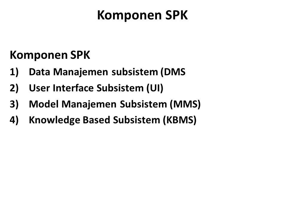 Komponen SPK Data Manajemen subsistem (DMS