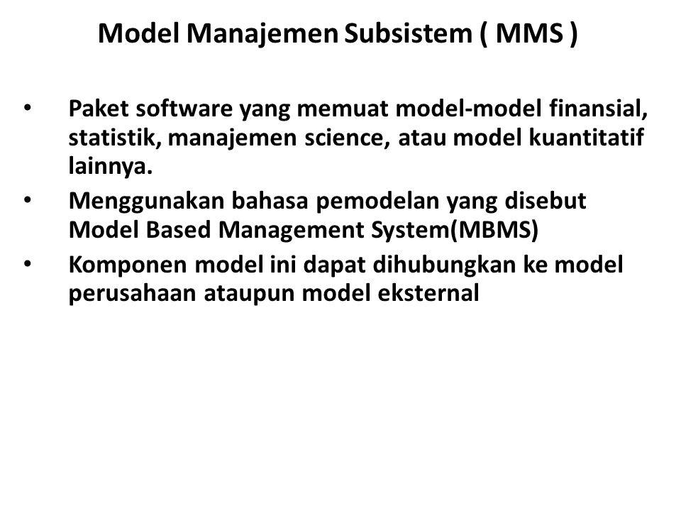 Model Manajemen Subsistem ( MMS )