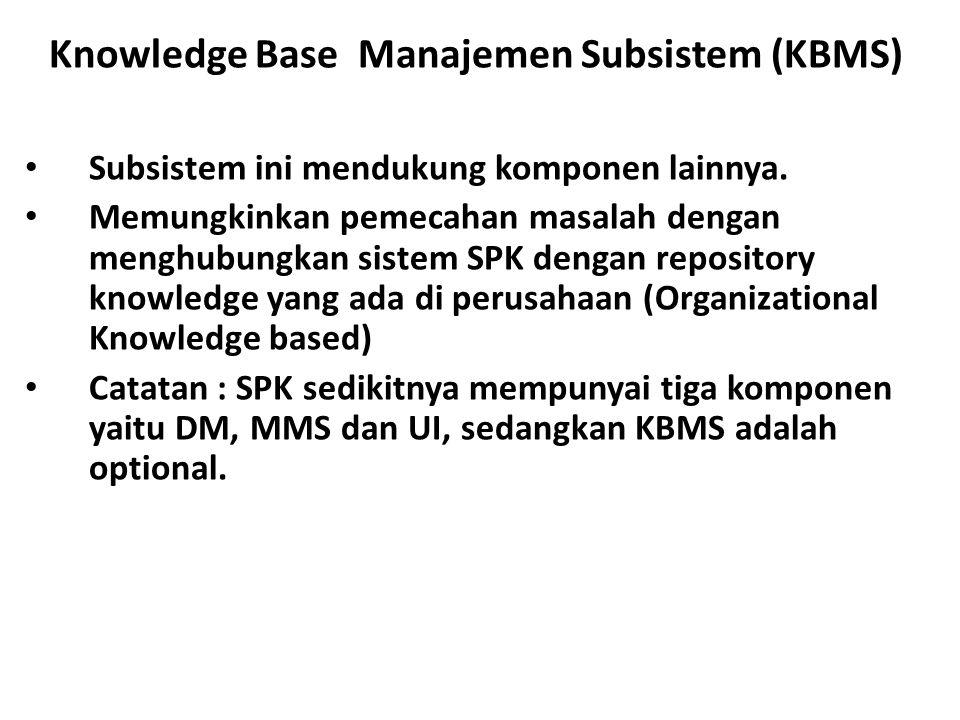 Knowledge Base Manajemen Subsistem (KBMS)