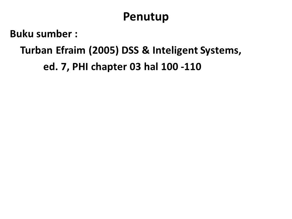 Penutup Buku sumber : Turban Efraim (2005) DSS & Inteligent Systems,