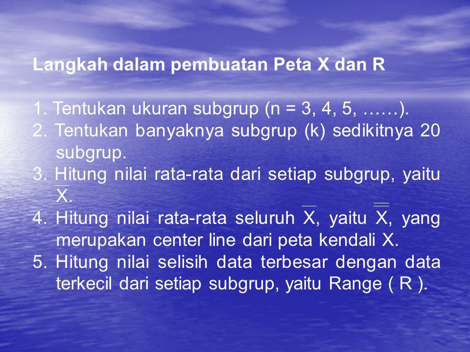 Langkah dalam pembuatan Peta X dan R