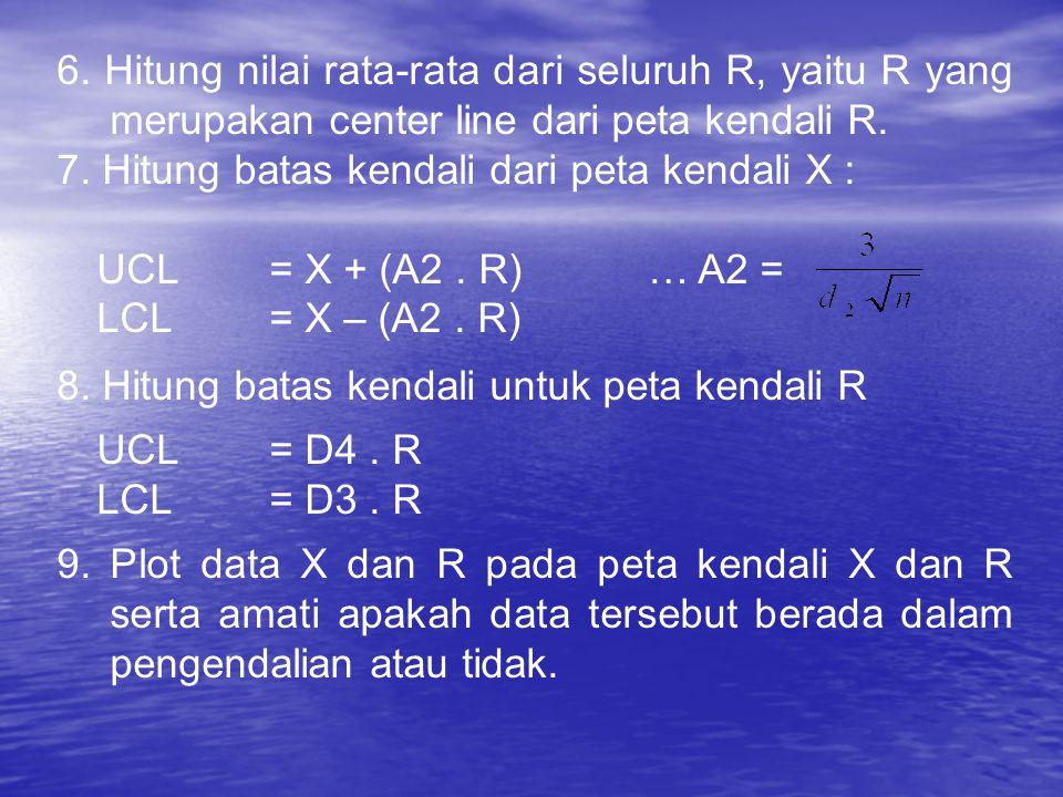 6. Hitung nilai rata-rata dari seluruh R, yaitu R yang