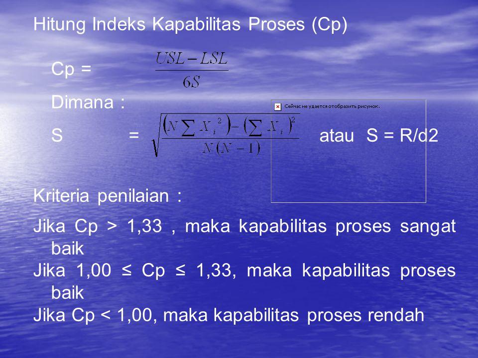 Hitung Indeks Kapabilitas Proses (Cp)
