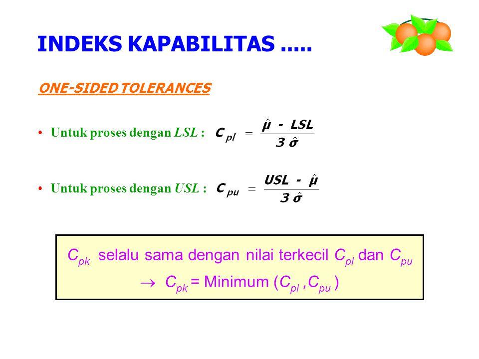 INDEKS KAPABILITAS ..... ONE-SIDED TOLERANCES. Untuk proses dengan LSL : Untuk proses dengan USL :