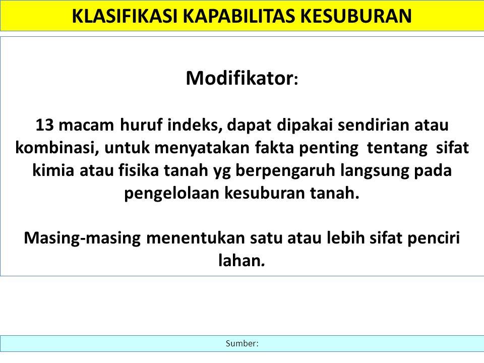 KLASIFIKASI KAPABILITAS KESUBURAN Modifikator: