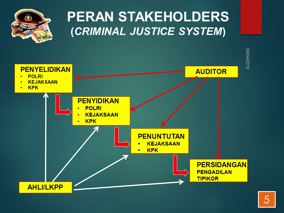 criminal justice sytstem There are a number of differences between the civil and criminal justice systems some of the critical ones are identified here: criminal justice system: in the criminal justice system, the crime victim reports a crime to law enforcement who may investigate.
