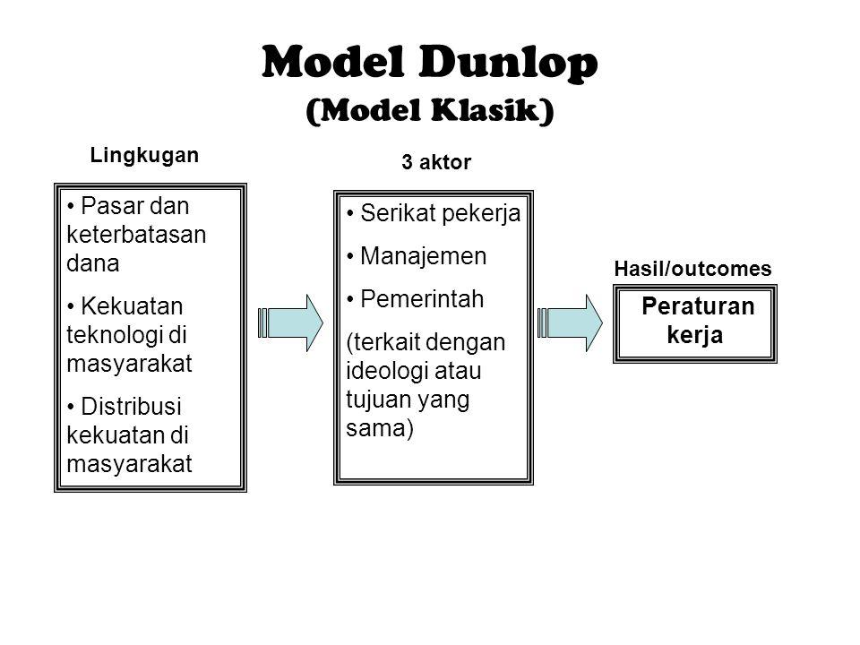 Model Dunlop (Model Klasik)
