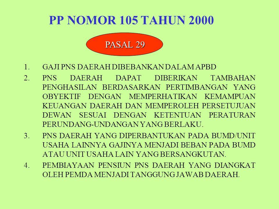 PP NOMOR 105 TAHUN 2000 PASAL 29 GAJI PNS DAERAH DIBEBANKAN DALAM APBD