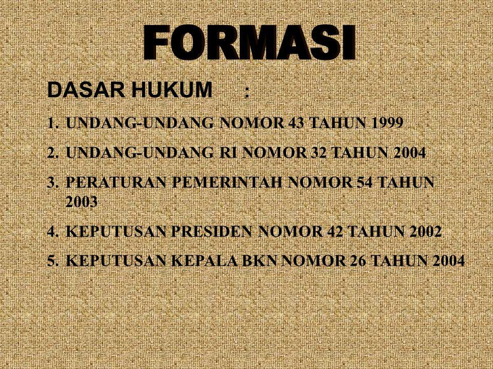 FORMASI DASAR HUKUM : UNDANG-UNDANG NOMOR 43 TAHUN 1999