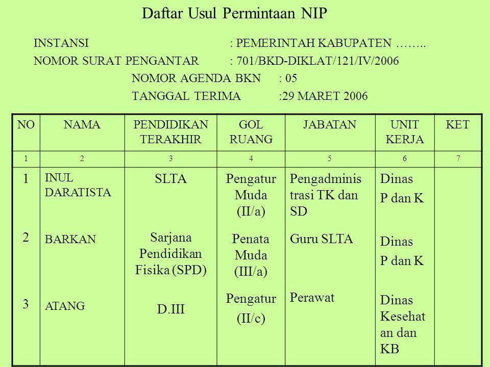 Daftar Usul Permintaan NIP