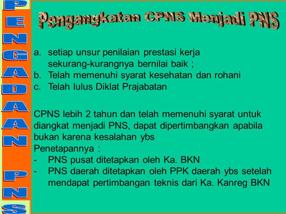 Pengangkatan CPNS Menjadi PNS