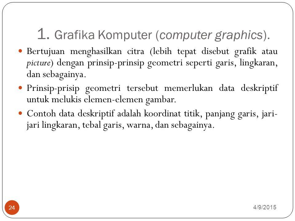 1. Grafika Komputer (computer graphics).