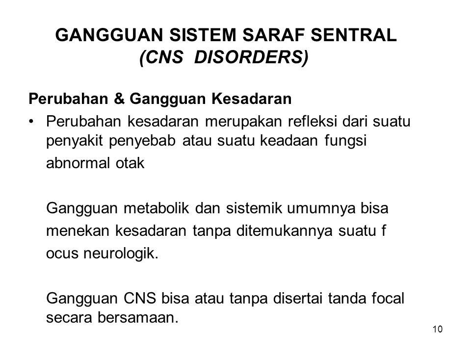 GANGGUAN SISTEM SARAF SENTRAL (CNS DISORDERS)