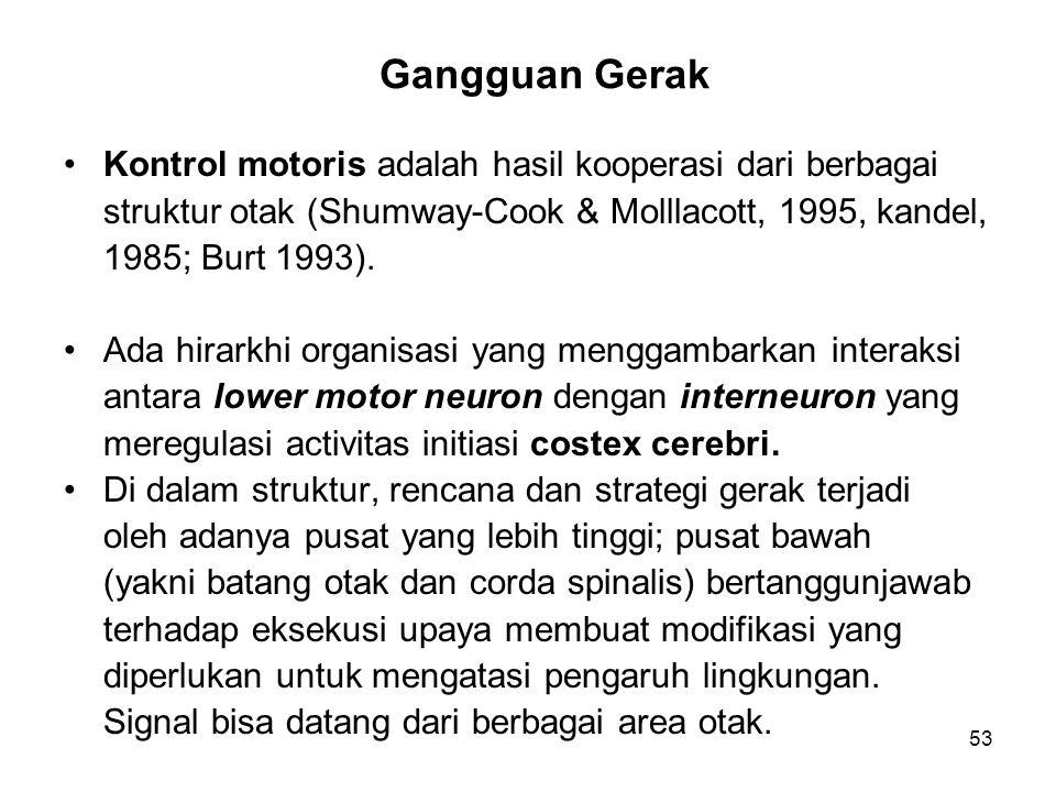 Gangguan Gerak Kontrol motoris adalah hasil kooperasi dari berbagai