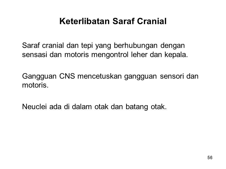 Keterlibatan Saraf Cranial