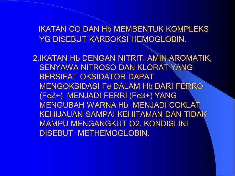 IKATAN CO DAN Hb MEMBENTUK KOMPLEKS YG DISEBUT KARBOKSI HEMOGLOBIN. 2