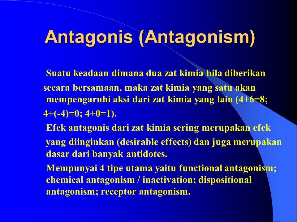 Antagonis (Antagonism)