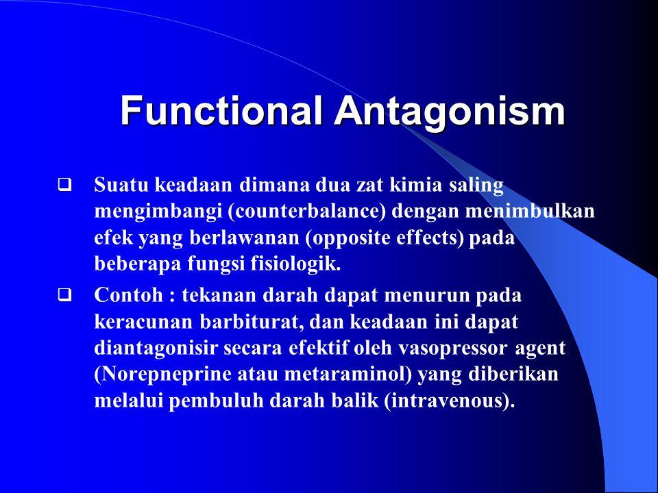 Functional Antagonism