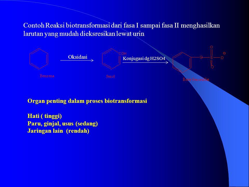 Contoh Reaksi biotransformasi dari fasa I sampai fasa II menghasilkan larutan yang mudah dieksresikan lewat urin