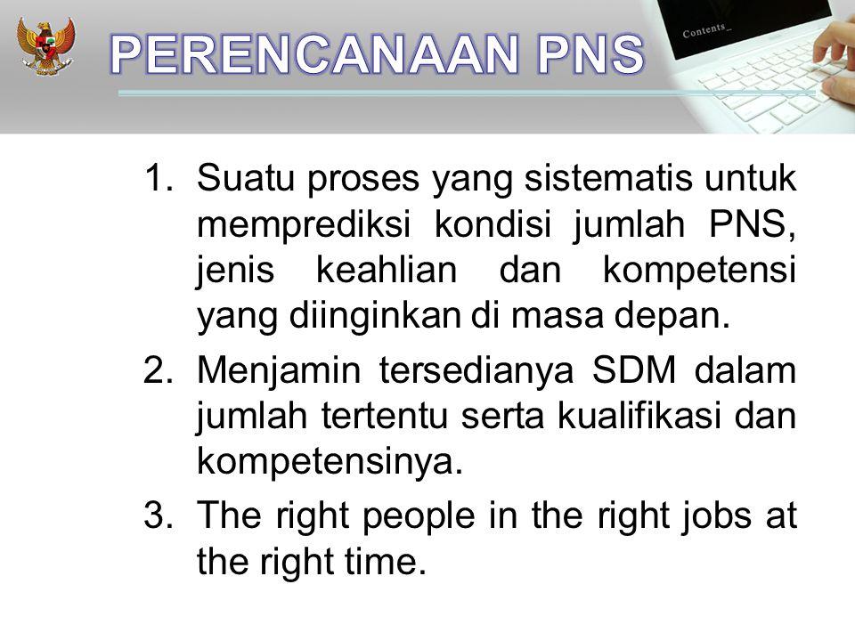 PERENCANAAN PNS Suatu proses yang sistematis untuk memprediksi kondisi jumlah PNS, jenis keahlian dan kompetensi yang diinginkan di masa depan.